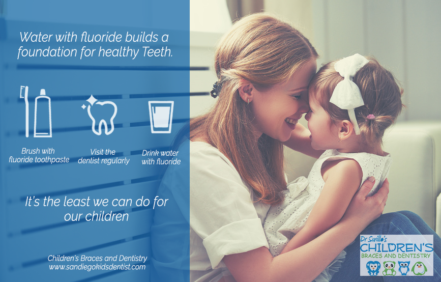 Importance-of-Fluoride-for-Dental-Health